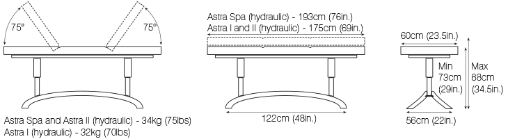 astra-specs.png